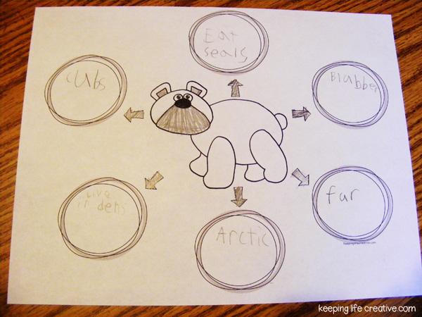 math worksheet : all about polar bears  keeping life creative : Polar Bear Worksheets Kindergarten