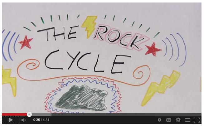 Rock Cycle videos for kids