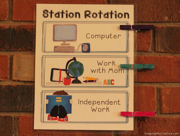 station rotation
